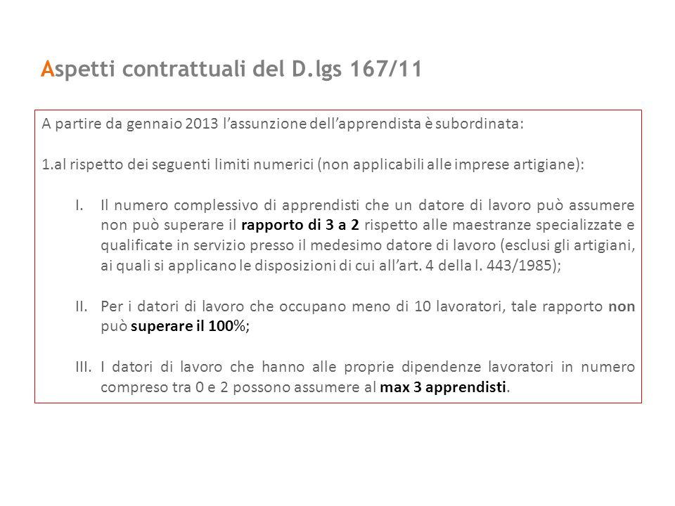 Aspetti contrattuali del D.lgs 167/11 A partire da gennaio 2013 l'assunzione dell'apprendista è subordinata: 1.al rispetto dei seguenti limiti numeric