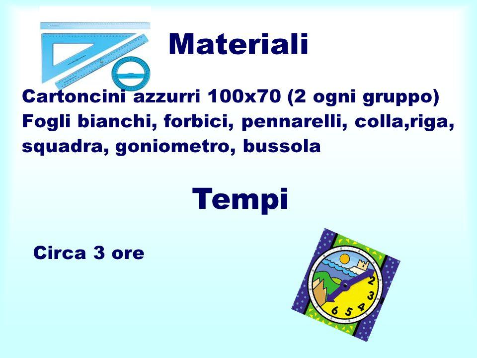 Materiali Cartoncini azzurri 100x70 (2 ogni gruppo) Fogli bianchi, forbici, pennarelli, colla,riga, squadra, goniometro, bussola Tempi Circa 3 ore