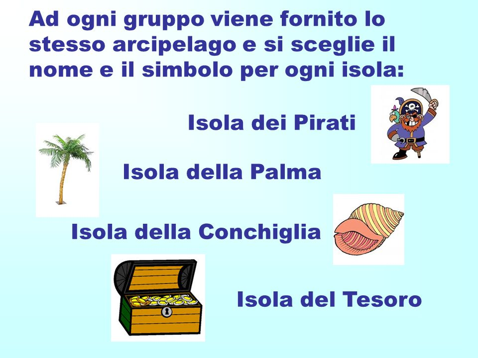 Ad ogni gruppo viene fornito lo stesso arcipelago e si sceglie il nome e il simbolo per ogni isola: Isola dei Pirati Isola della Palma Isola della Conchiglia Isola del Tesoro