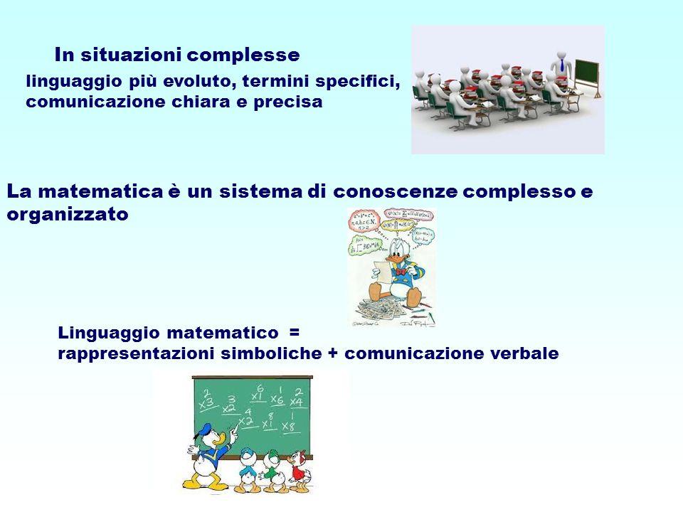 In situazioni complesse La matematica è un sistema di conoscenze complesso e organizzato linguaggio più evoluto, termini specifici, comunicazione chiara e precisa Linguaggio matematico = rappresentazioni simboliche + comunicazione verbale