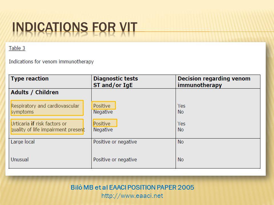 Bilò MB et al EAACI POSITION PAPER 2005 http://www.eaaci.net
