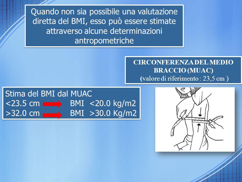 Quando non sia possibile una valutazione diretta del BMI, esso può essere stimate attraverso alcune determinazioni antropometriche CIRCONFERENZA DEL M