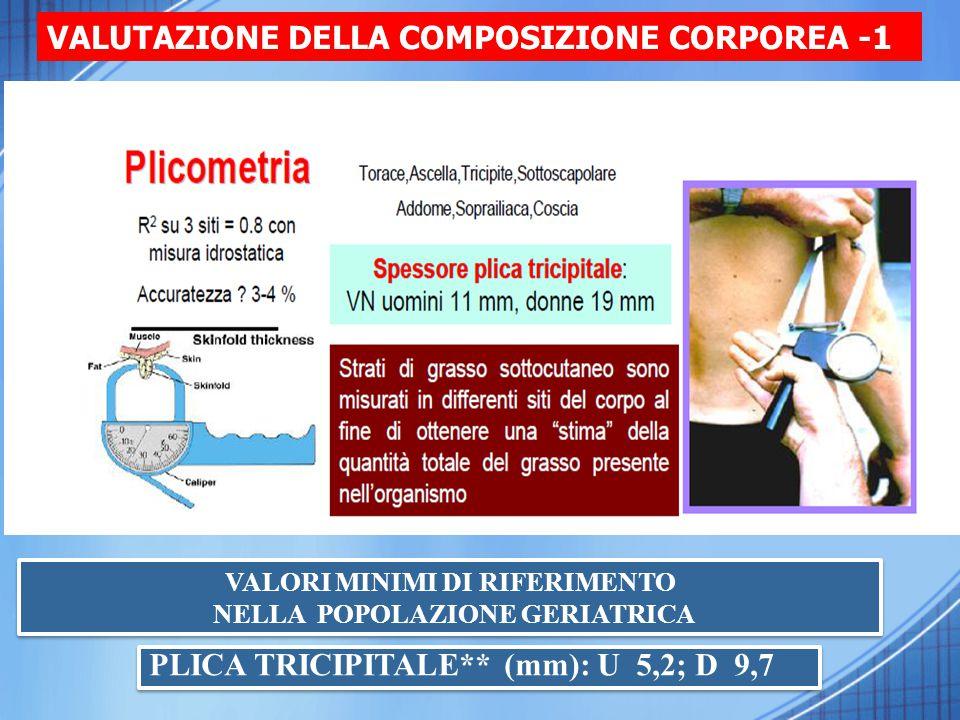 VALUTAZIONE DELLA COMPOSIZIONE CORPOREA -1 PLICA TRICIPITALE** (mm): U 5,2; D 9,7 VALORI MINIMI DI RIFERIMENTO NELLA POPOLAZIONE GERIATRICA VALORI MIN