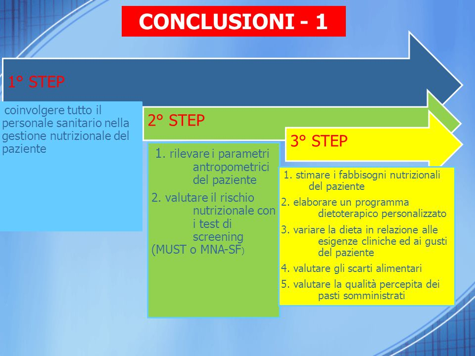 1° STEP coinvolgere tutto il personale sanitario nella gestione nutrizionale del paziente 2° STEP 1. rilevare i parametri antropometrici del paziente