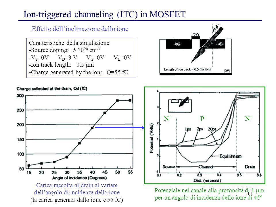 11 Ion-triggered channeling (ITC) in MOSFET Effetto dell'inclinazione dello ione Caratteristiche della simulazione -Source doping: 5·10 20 cm -3 -V S =0V V D =3 V V G =0V V B =0V -Ion track length: 0.5  m -Charge generated by the ion: Q=55 fC Carica raccolta al drain al variare dell'angolo di incidenza dello ione (la carica generata dallo ione è 55 fC) Potenziale nel canale alla profonsità di 1  m per un angolo di incidenza dello ione di 45º N+N+ N+N+ P