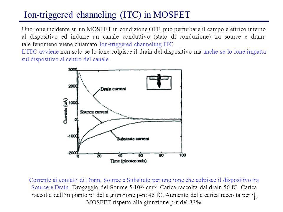 14 Ion-triggered channeling (ITC) in MOSFET Uno ione incidente su un MOSFET in condizione OFF, può perturbare il campo elettrico interno al dispositivo ed indurre un canale conduttivo (stato di conduzione) tra source e drain: tale fenomeno viene chiamato Ion-triggered channeling ITC.