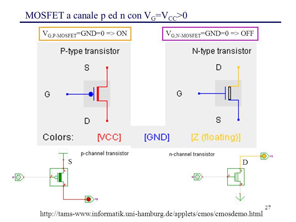 27 MOSFET a canale p ed n con V G =V CC >0 http://tams-www.informatik.uni-hamburg.de/applets/cmos/cmosdemo.html V G,P-MOSFET =GND=0 => ONV G,N-MOSFET =GND=0 => OFF S D