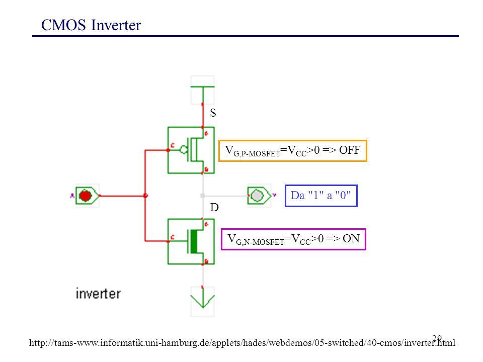 29 CMOS Inverter http://tams-www.informatik.uni-hamburg.de/applets/hades/webdemos/05-switched/40-cmos/inverter.html V G,P-MOSFET =V CC >0 => OFF V G,N-MOSFET =V CC >0 => ON Da 1 a 0 S D