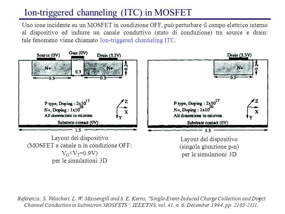 3 Ion-triggered channeling (ITC) in MOSFET Uno ione incidente su un MOSFET in condizione OFF, può perturbare il campo elettrico interno al dispositivo ed indurre un canale conduttivo (stato di conduzione) tra source e drain: tale fenomeno viene chiamato Ion-triggered channeling ITC.