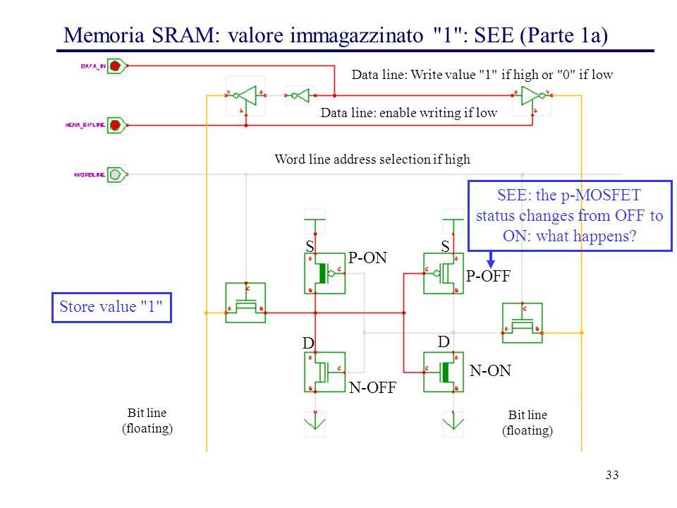 33 Memoria SRAM: valore immagazzinato