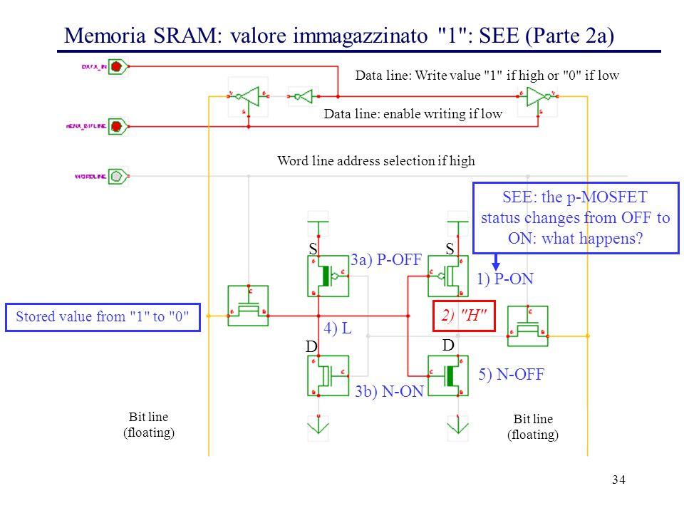 34 Memoria SRAM: valore immagazzinato