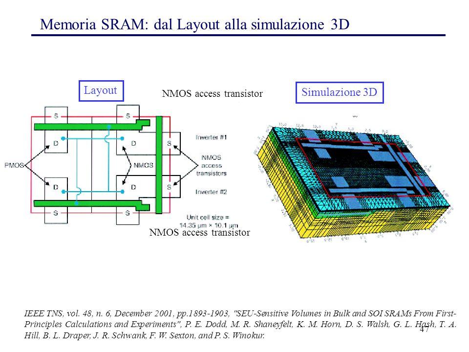 47 Memoria SRAM: dal Layout alla simulazione 3D Layout Simulazione 3D IEEE TNS, vol.