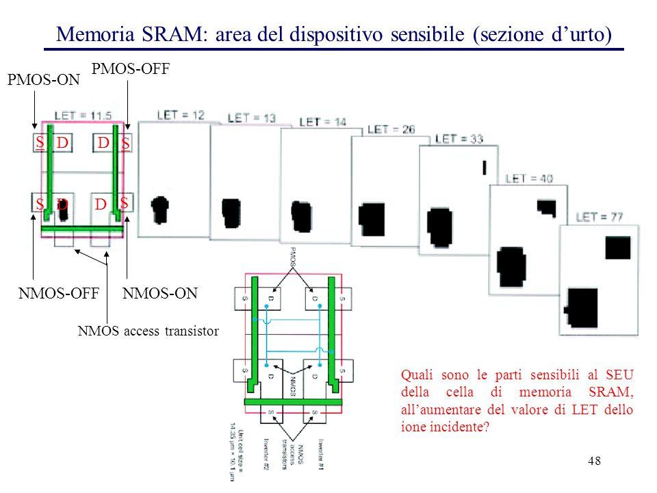 48 Memoria SRAM: area del dispositivo sensibile (sezione d'urto) PMOS-ON PMOS-OFF NMOS-OFFNMOS-ON NMOS access transistor D D S S S S D D Quali sono le parti sensibili al SEU della cella di memoria SRAM, all'aumentare del valore di LET dello ione incidente
