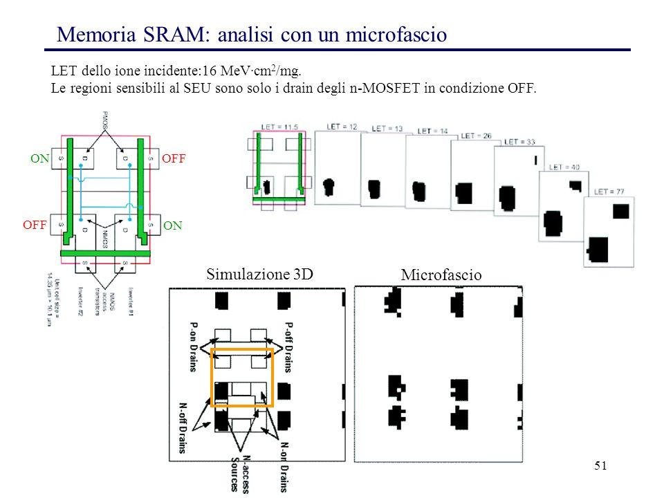 51 Memoria SRAM: analisi con un microfascio LET dello ione incidente:16 MeV·cm 2 /mg. Le regioni sensibili al SEU sono solo i drain degli n-MOSFET in