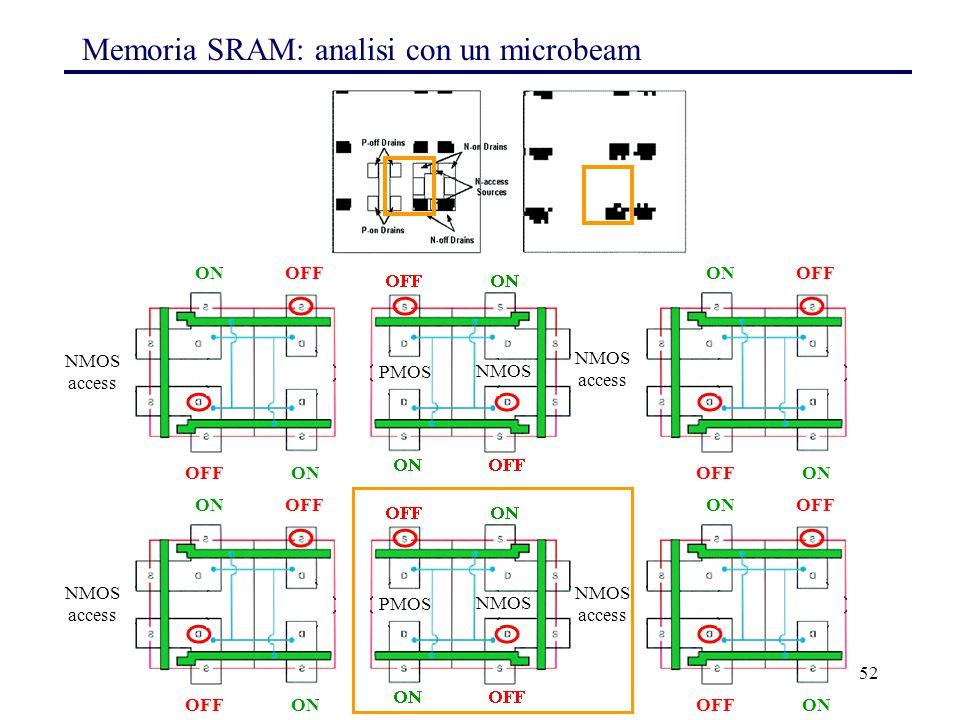 52 PMOS NMOS access ON OFF ON OFF PMOS NMOS access ON OFF ON OFF Memoria SRAM: analisi con un microbeam NMOS access NMOS access
