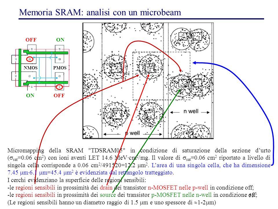 53 Memoria SRAM: analisi con un microbeam Micromapping della SRAM TDSRAM05 in condizione di saturazione della sezione d'urto (  sat =0.06 cm 2 ) con ioni aventi LET 14.6 MeV·cm 2 /mg.