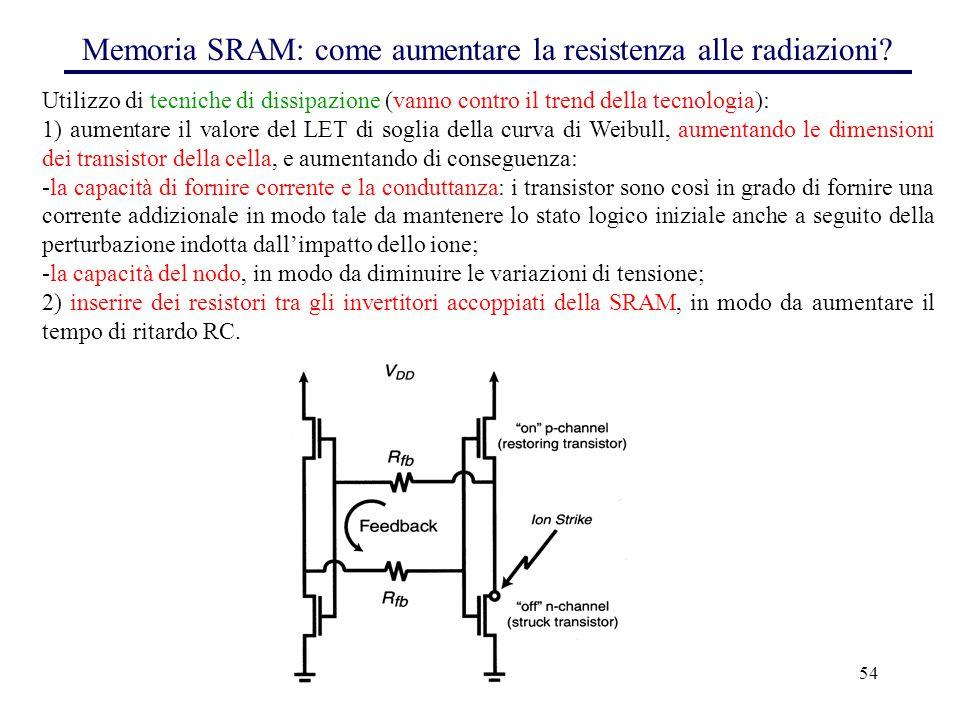 54 Memoria SRAM: come aumentare la resistenza alle radiazioni.