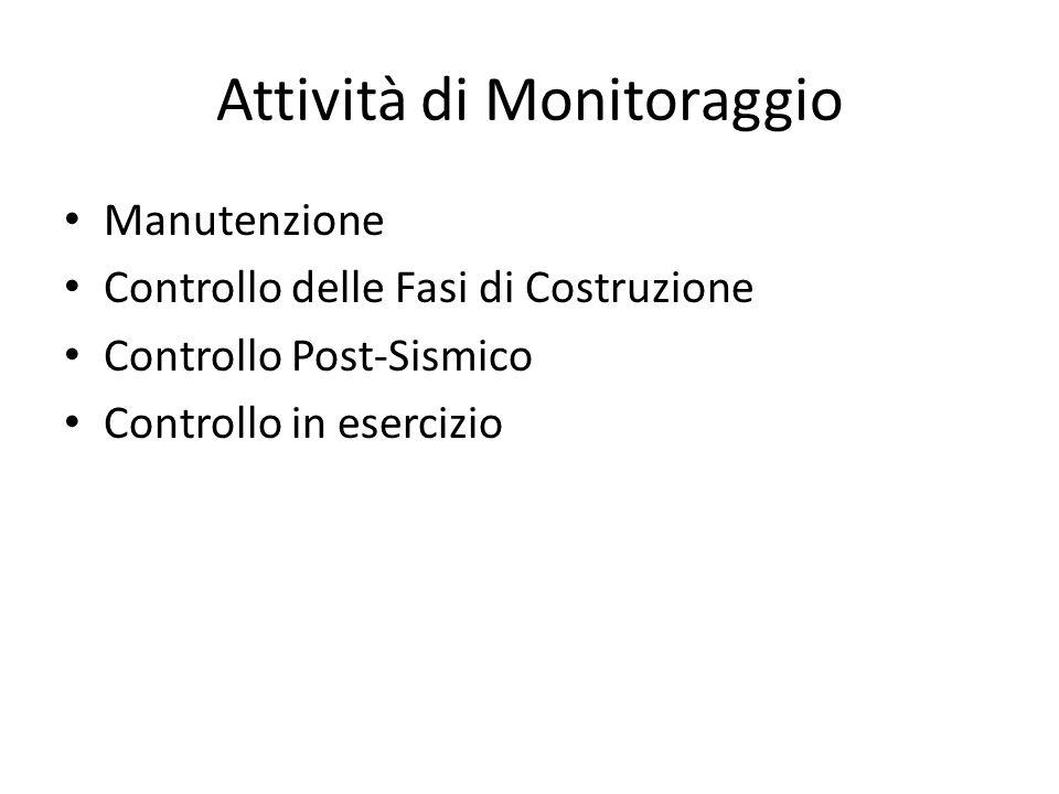 Attività di Monitoraggio Manutenzione Controllo delle Fasi di Costruzione Controllo Post-Sismico Controllo in esercizio