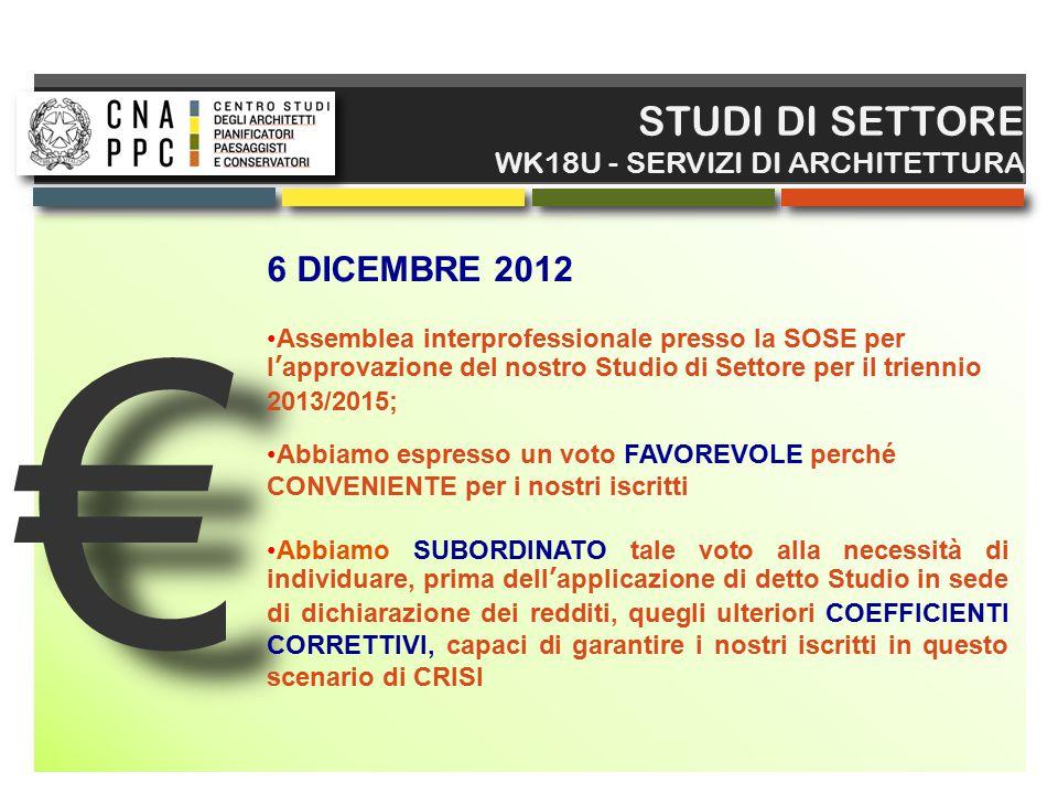 € € STUDI DI SETTORE WK18U - SERVIZI DI ARCHITETTURA 6 DICEMBRE 2012 Assemblea interprofessionale presso la SOSE per l'approvazione del nostro Studio
