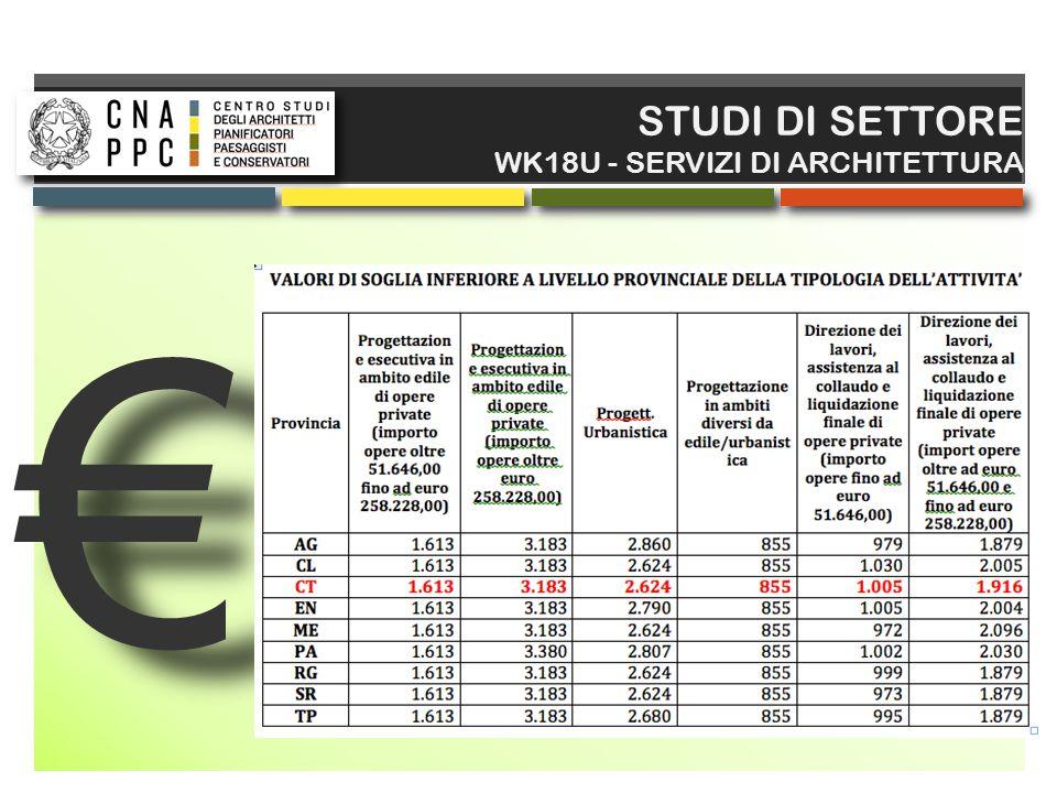 € € STUDI DI SETTORE WK18U - SERVIZI DI ARCHITETTURA