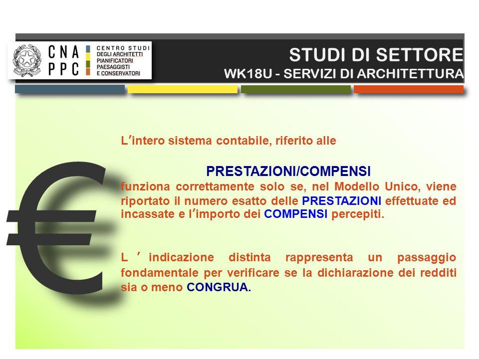 € € STUDI DI SETTORE WK18U - SERVIZI DI ARCHITETTURA L'intero sistema contabile, riferito alle PRESTAZIONI/COMPENSI funziona correttamente solo se, ne