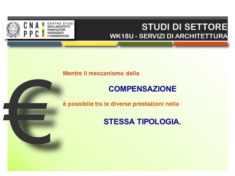 € € STUDI DI SETTORE WK18U - SERVIZI DI ARCHITETTURA Mentre il meccanismo della COMPENSAZIONE è possibile tra le diverse prestazioni nella STESSA TIPO