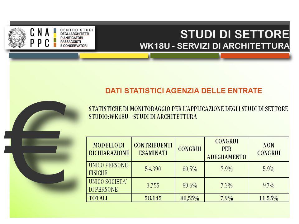 € € STUDI DI SETTORE WK18U - SERVIZI DI ARCHITETTURA DATI STATISTICI AGENZIA DELLE ENTRATE