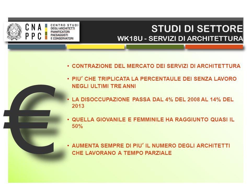 € € STUDI DI SETTORE WK18U - SERVIZI DI ARCHITETTURA ALTRE AZIONI A SOSTEGNO DELLA CATEGORIA IN MATERIA FISCALE