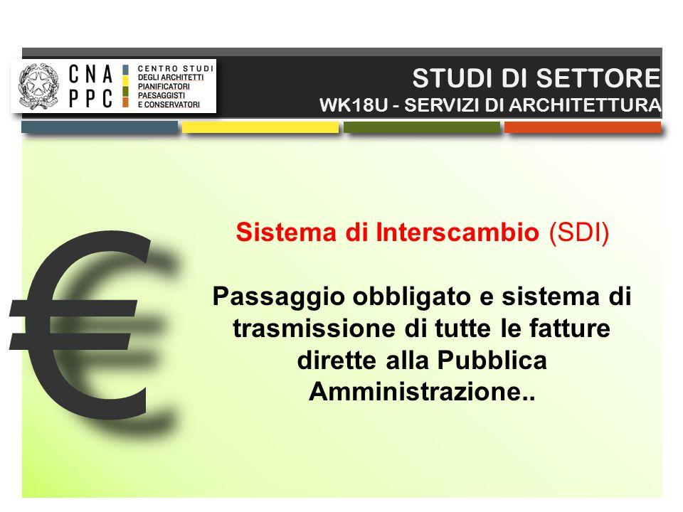 € € STUDI DI SETTORE WK18U - SERVIZI DI ARCHITETTURA Sistema di Interscambio (SDI) Passaggio obbligato e sistema di trasmissione di tutte le fatture d