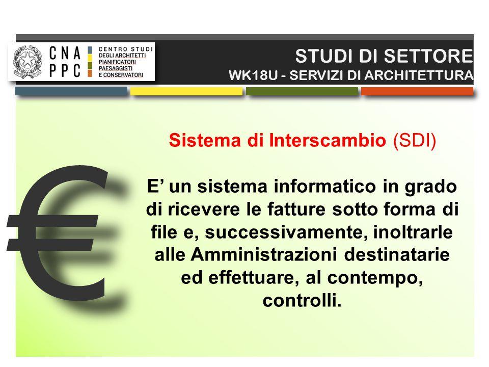 € € STUDI DI SETTORE WK18U - SERVIZI DI ARCHITETTURA Sistema di Interscambio (SDI) E' un sistema informatico in grado di ricevere le fatture sotto for