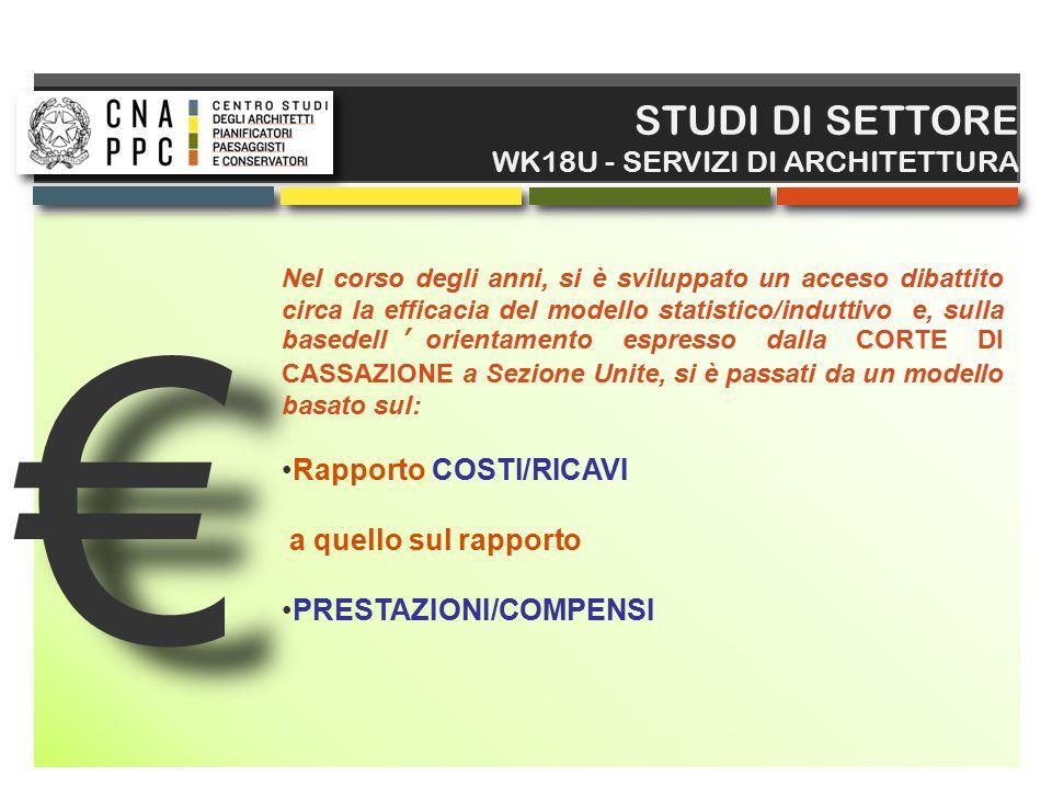 € € STUDI DI SETTORE WK18U - SERVIZI DI ARCHITETTURA GLI ARCHITETTI Ogni architetto che rende una prestazione ad una P.A.