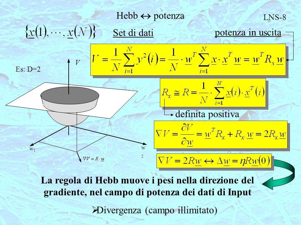 LNS-8 Hebb  potenza Set di dati potenza in uscita definita positiva La regola di Hebb muove i pesi nella direzione del gradiente, nel campo di potenz