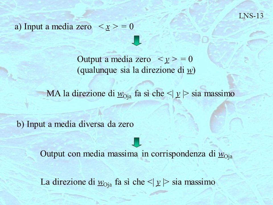 LNS-13 a) Input a media zero = 0 Output a media zero = 0 (qualunque sia la direzione di w) MA la direzione di w Oja fa sì che sia massimo b) Input a m