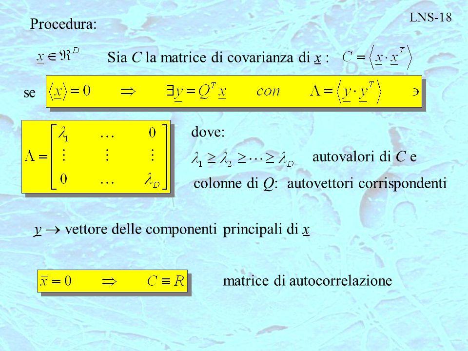 LNS-18 Procedura: se Sia C la matrice di covarianza di x : dove: autovalori di C e colonne di Q:autovettori corrispondenti y  vettore delle component