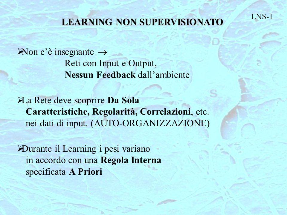 LEARNING NON SUPERVISIONATO  Non c'è insegnante  Reti con Input e Output, Nessun Feedback dall'ambiente  La Rete deve scoprire Da Sola Caratteristi