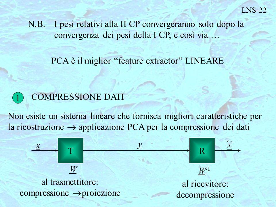 """LNS-22 N.B.I pesi relativi alla II CP convergeranno solo dopo la convergenza dei pesi della I CP, e così via … PCA è il miglior """"feature extractor"""" LI"""