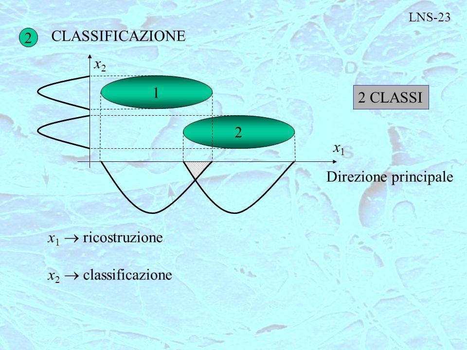 LNS-23 2 CLASSIFICAZIONE x 1  ricostruzione x 2  classificazione 2 CLASSI Direzione principale x2x2 1 2 x1x1