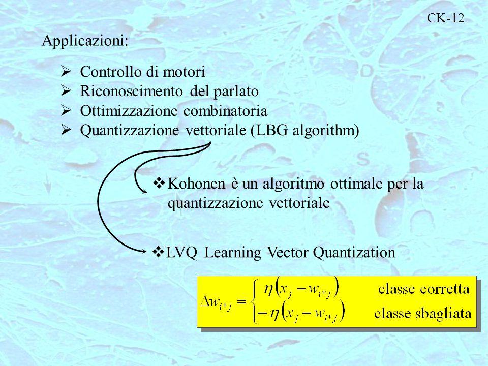 CK-12 Applicazioni:  Controllo di motori  Riconoscimento del parlato  Ottimizzazione combinatoria  Quantizzazione vettoriale (LBG algorithm)  Koh