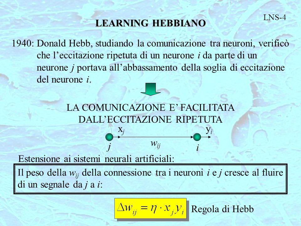 LNS-4 LEARNING HEBBIANO 1940:Donald Hebb, studiando la comunicazione tra neuroni, verificò che l'eccitazione ripetuta di un neurone i da parte di un n