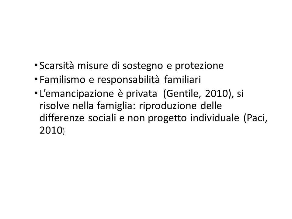 Scarsità misure di sostegno e protezione Familismo e responsabilità familiari L'emancipazione è privata (Gentile, 2010), si risolve nella famiglia: riproduzione delle differenze sociali e non progetto individuale (Paci, 2010 )