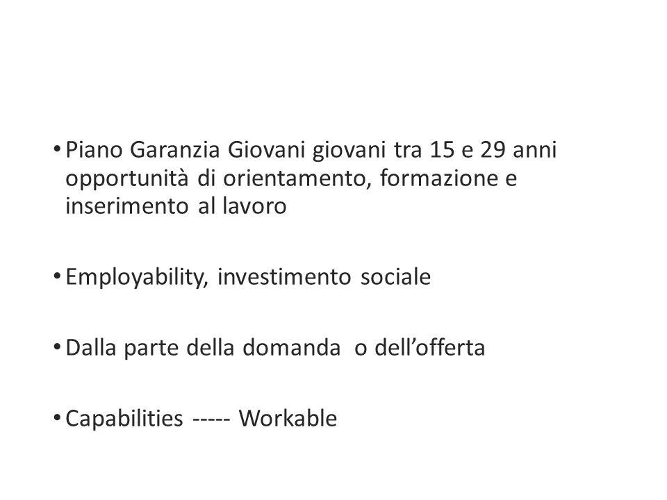 Piano Garanzia Giovani giovani tra 15 e 29 anni opportunità di orientamento, formazione e inserimento al lavoro Employability, investimento sociale Dalla parte della domanda o dell'offerta Capabilities ----- Workable