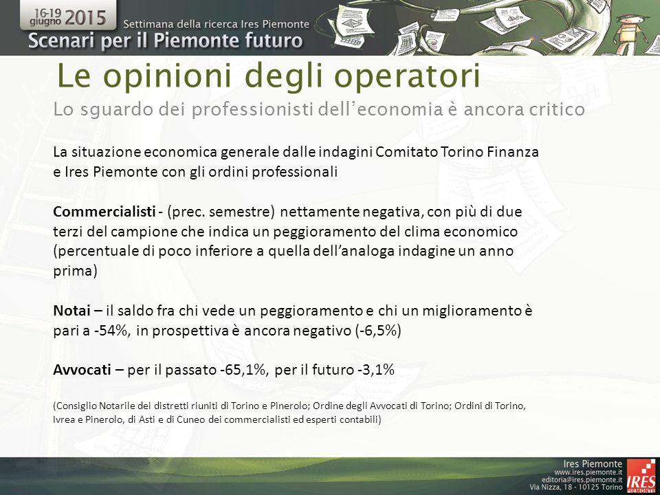 Le opinioni degli operatori Lo sguardo dei professionisti dell'economia è ancora critico La situazione economica generale dalle indagini Comitato Torino Finanza e Ires Piemonte con gli ordini professionali Commercialisti - (prec.
