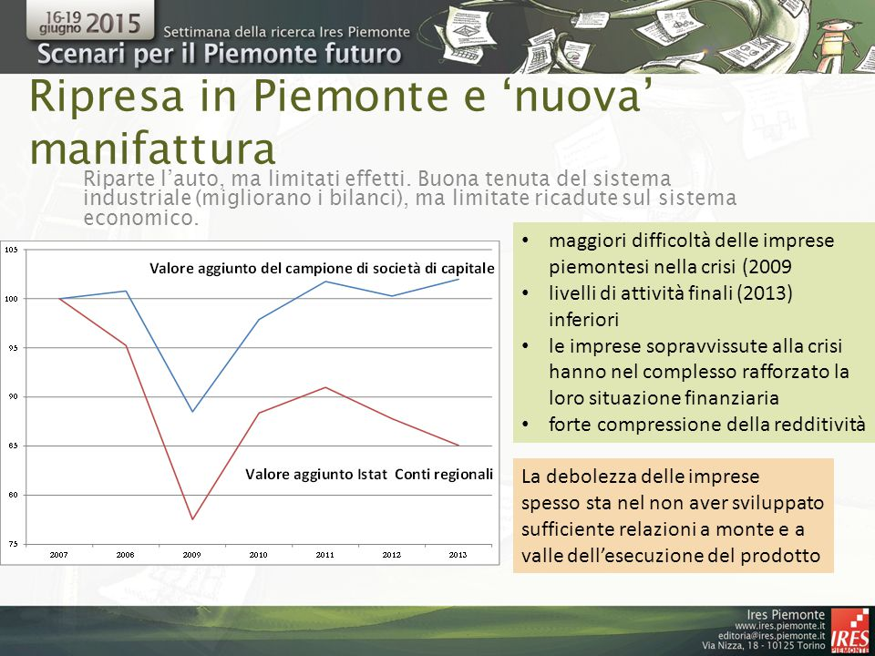 Ripresa in Piemonte e 'nuova' manifattura Riparte l'auto, ma limitati effetti.