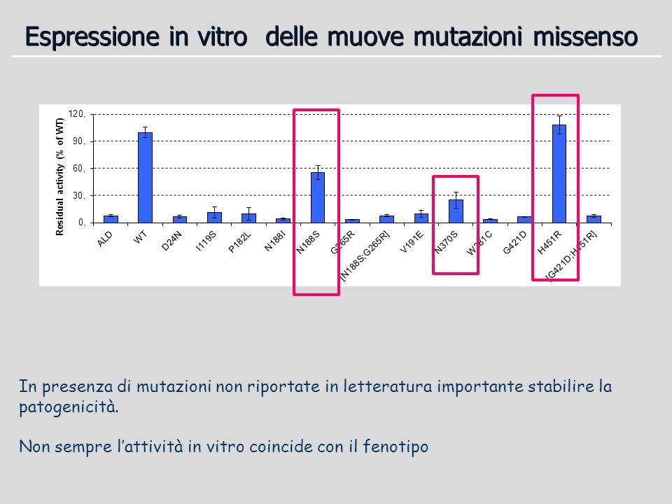 Espressione in vitro delle muove mutazioni missenso In presenza di mutazioni non riportate in letteratura importante stabilire la patogenicità. Non se