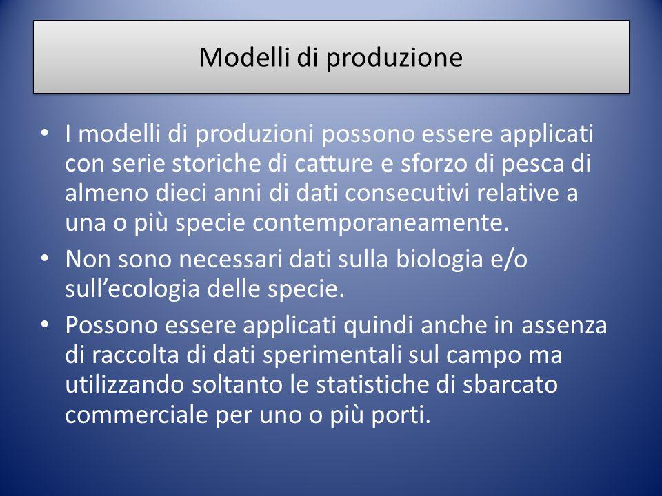 Modelli di produzione I modelli di produzioni possono essere applicati con serie storiche di catture e sforzo di pesca di almeno dieci anni di dati co