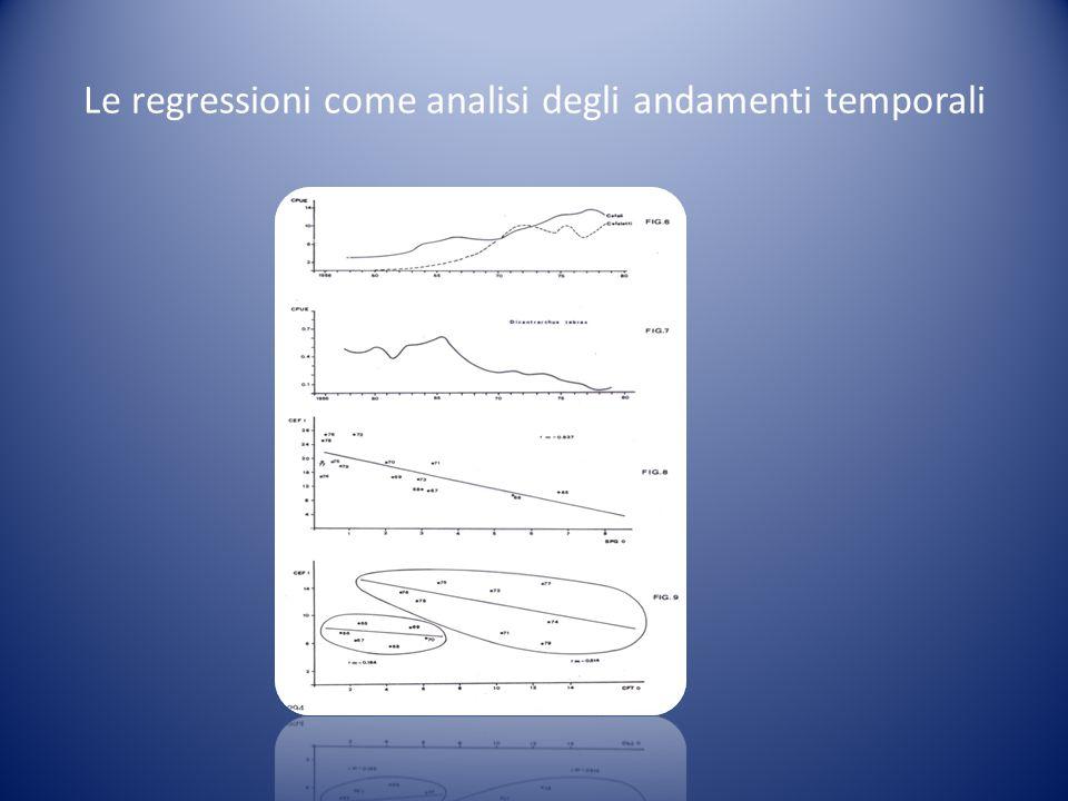 Le regressioni come analisi degli andamenti temporali