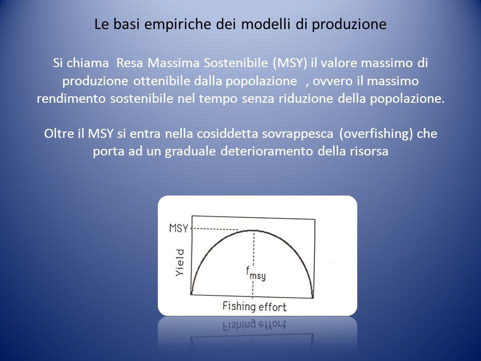 Le basi empiriche dei modelli di produzione Si chiama Resa Massima Sostenibile (MSY) il valore massimo di produzione ottenibile dalla popolazione, ovv