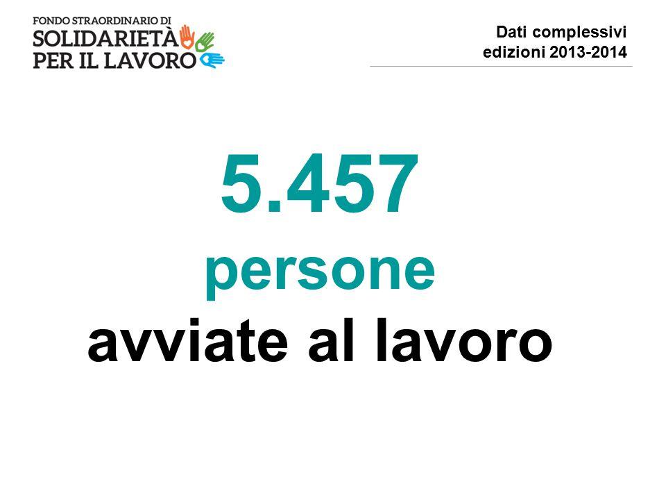 5.457 persone avviate al lavoro Dati complessivi edizioni 2013-2014