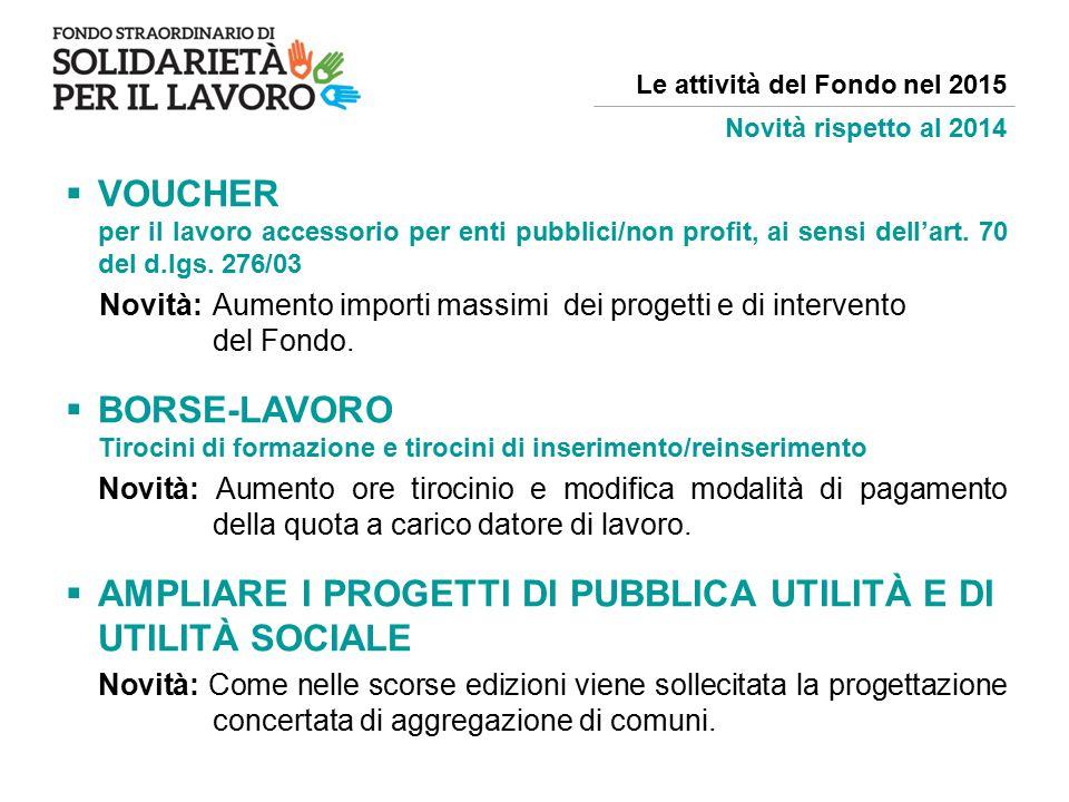 Novità rispetto al 2014 Le attività del Fondo nel 2015  VOUCHER per il lavoro accessorio per enti pubblici/non profit, ai sensi dell'art.