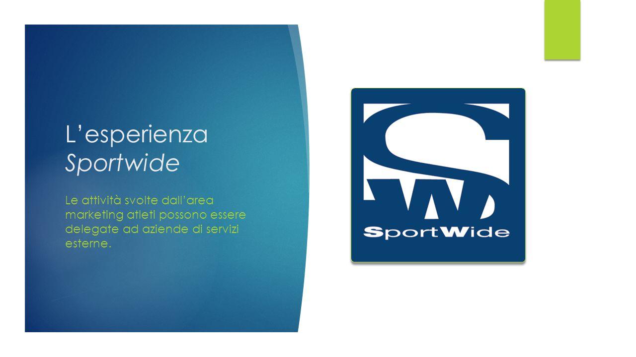 L'esperienza Sportwide Le attività svolte dall'area marketing atleti possono essere delegate ad aziende di servizi esterne.